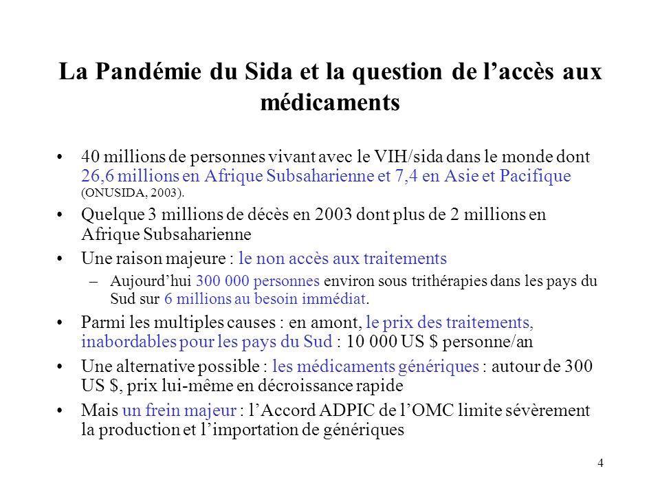 4 La Pandémie du Sida et la question de laccès aux médicaments 40 millions de personnes vivant avec le VIH/sida dans le monde dont 26,6 millions en Afrique Subsaharienne et 7,4 en Asie et Pacifique (ONUSIDA, 2003).