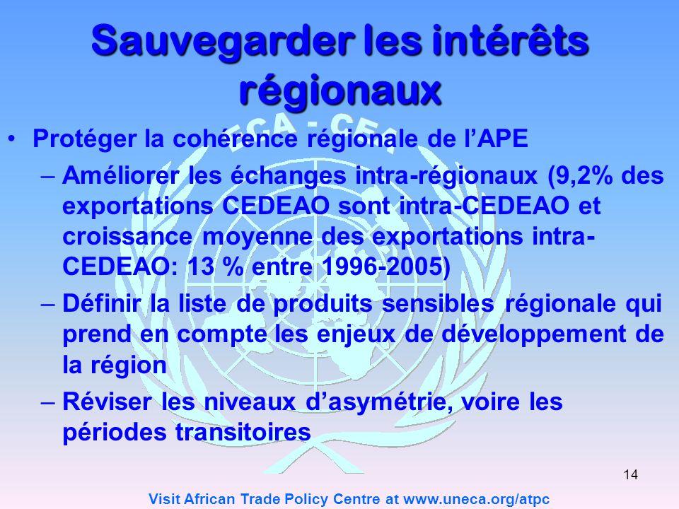 Visit African Trade Policy Centre at www.uneca.org/atpc 14 Sauvegarder les intérêts régionaux Protéger la cohérence régionale de lAPE –Améliorer les échanges intra-régionaux (9,2% des exportations CEDEAO sont intra-CEDEAO et croissance moyenne des exportations intra- CEDEAO: 13 % entre 1996-2005) –Définir la liste de produits sensibles régionale qui prend en compte les enjeux de développement de la région –Réviser les niveaux dasymétrie, voire les périodes transitoires