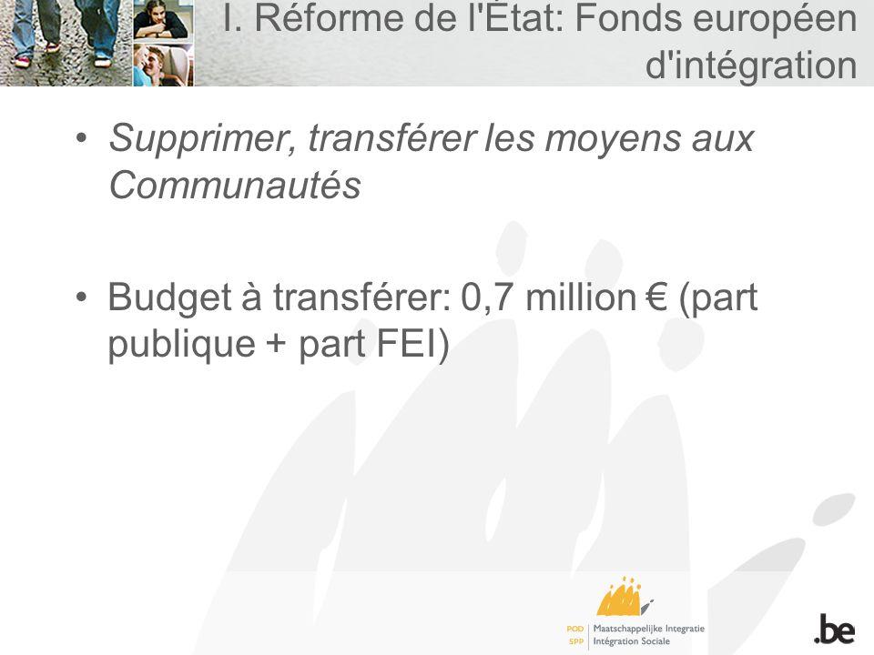 I. Réforme de l'État: Fonds européen d'intégration Supprimer, transférer les moyens aux Communautés Budget à transférer: 0,7 million (part publique +