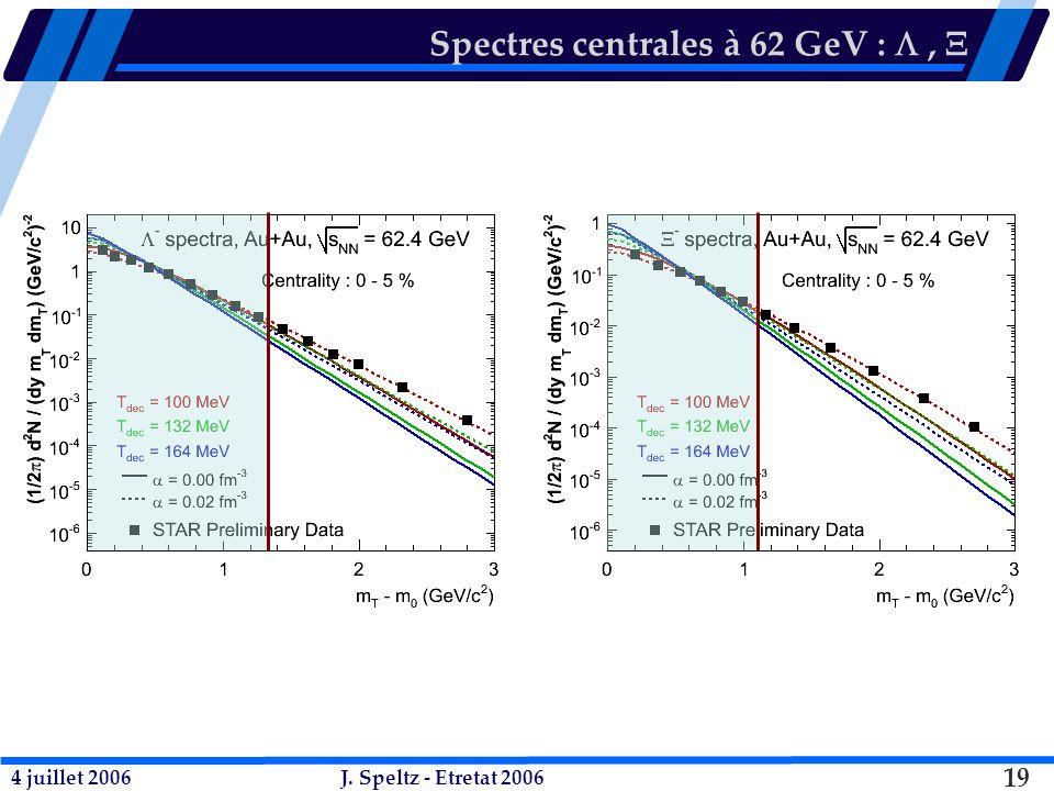 4 juillet 2006J. Speltz - Etretat 2006 19 Spectres centrales à 62 GeV :,