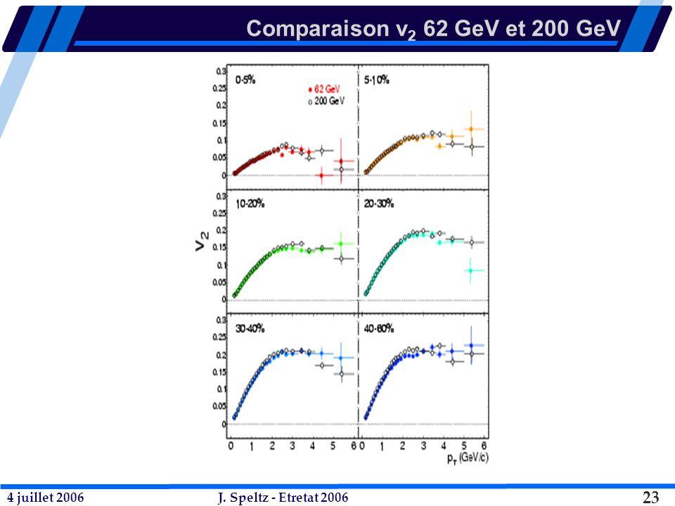 4 juillet 2006J. Speltz - Etretat 2006 23 Comparaison v 2 62 GeV et 200 GeV