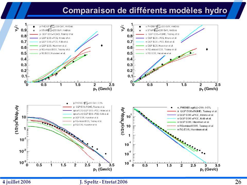 4 juillet 2006J. Speltz - Etretat 2006 26 Comparaison de différents modèles hydro