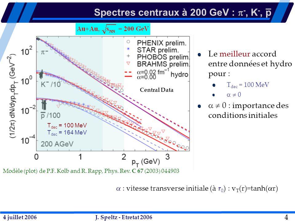 4 juillet 2006J.Speltz - Etretat 2006 25 v 2 : EOS Q et EOS H U.