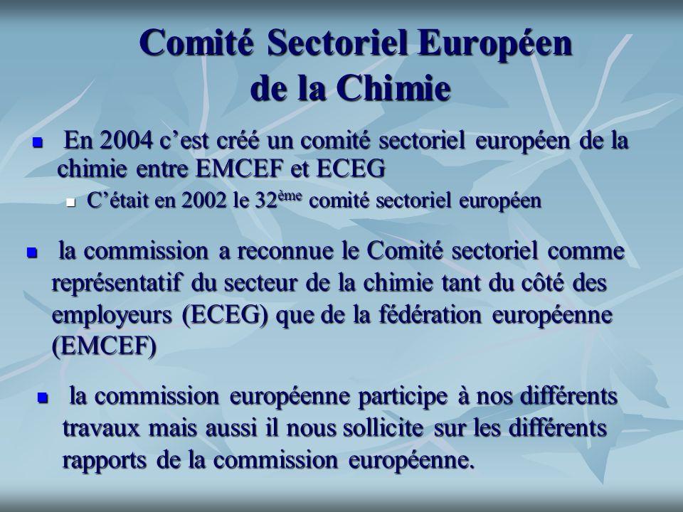 Comité Sectoriel Européen de la Chimie Comité Sectoriel Européen de la Chimie En 2004 cest créé un comité sectoriel européen de la chimie entre EMCEF