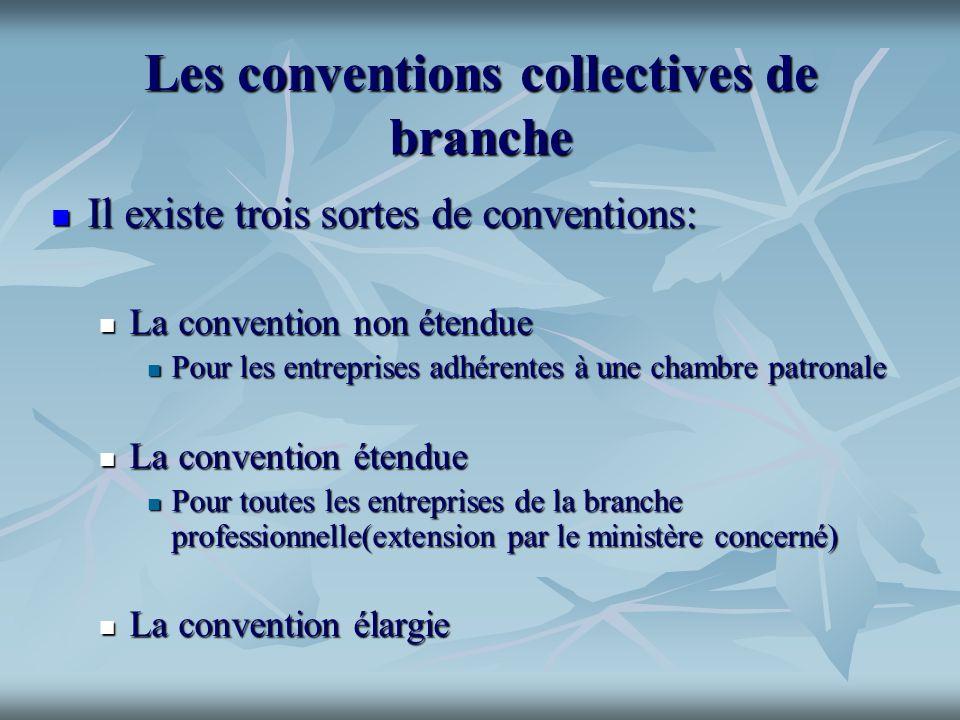 Les conventions collectives de branche Il existe trois sortes de conventions: Il existe trois sortes de conventions: La convention non étendue La conv