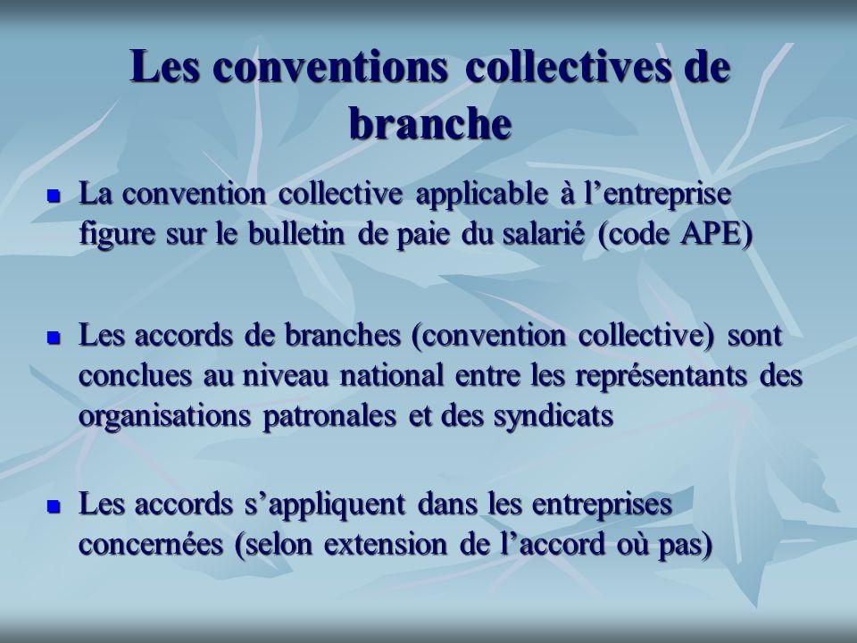 Les conventions collectives de branche La convention collective applicable à lentreprise figure sur le bulletin de paie du salarié (code APE) La conve