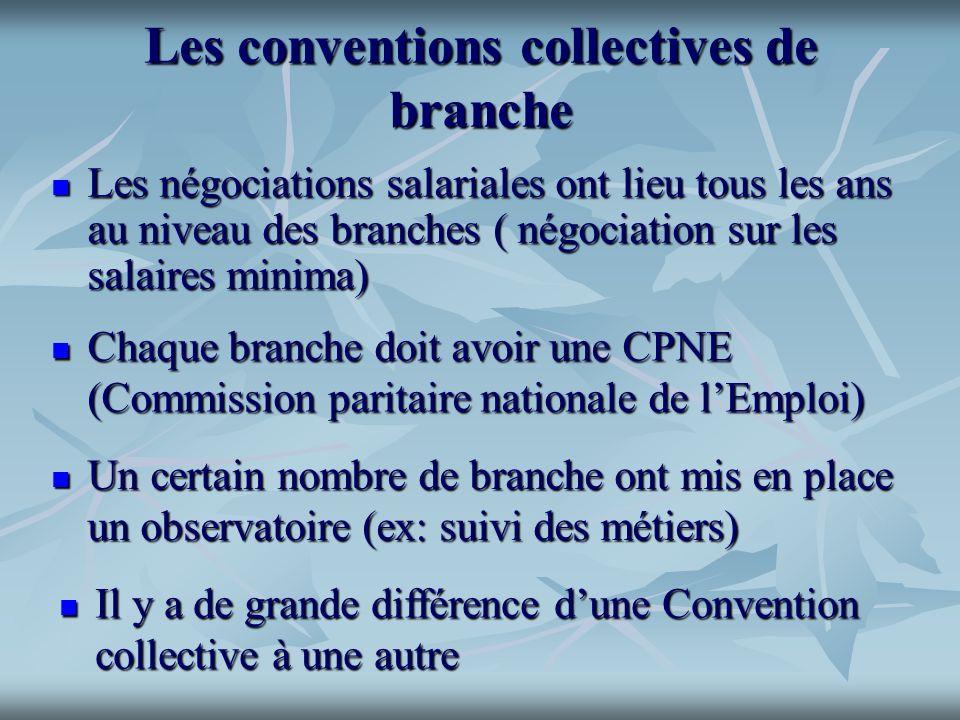 Les conventions collectives de branche Les négociations salariales ont lieu tous les ans au niveau des branches ( négociation sur les salaires minima)