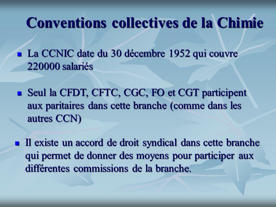 Conventions collectives de la Chimie Conventions collectives de la Chimie La CCNIC date du 30 décembre 1952 qui couvre 220000 salariés La CCNIC date d