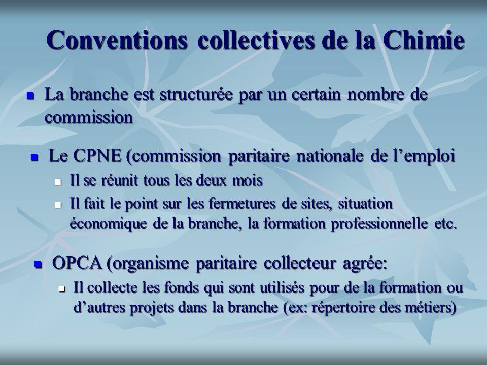Conventions collectives de la Chimie Conventions collectives de la Chimie La branche est structurée par un certain nombre de commission La branche est