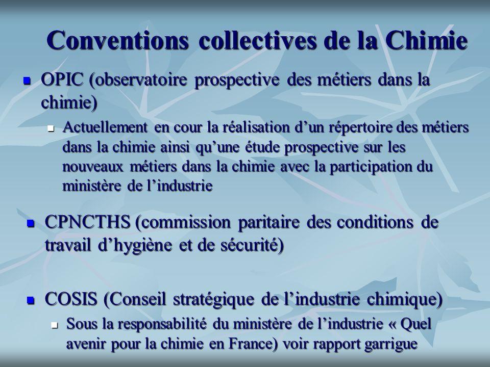 Conventions collectives de la Chimie Conventions collectives de la Chimie OPIC (observatoire prospective des métiers dans la chimie) OPIC (observatoir