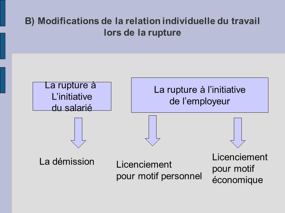 B) Modifications de la relation individuelle du travail lors de la rupture La rupture à Linitiative du salarié La rupture à linitiative de lemployeur La démission Licenciement pour motif personnel Licenciement pour motif économique