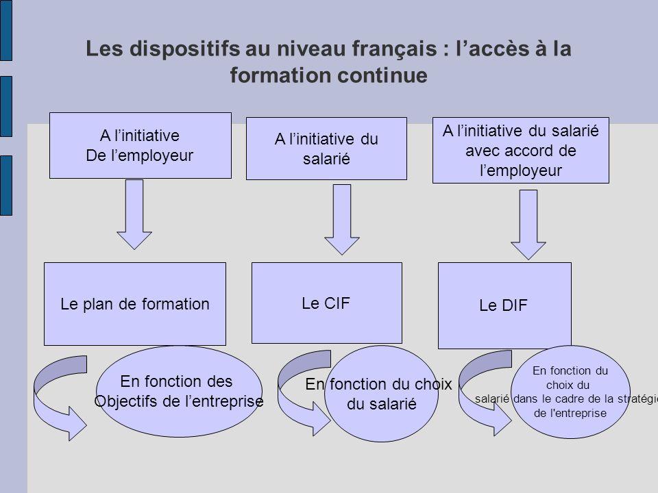 Licenciement individuel pour motif économique/ OBLIGATIONS PREALABLES - obligation de reclassement Si +de 10 licenciements : mise en œuvre d un plan de sauvegarde de l emploi (PSE), dans le but d éviter les licenciements ou, à défaut, d en limiter le nombre.