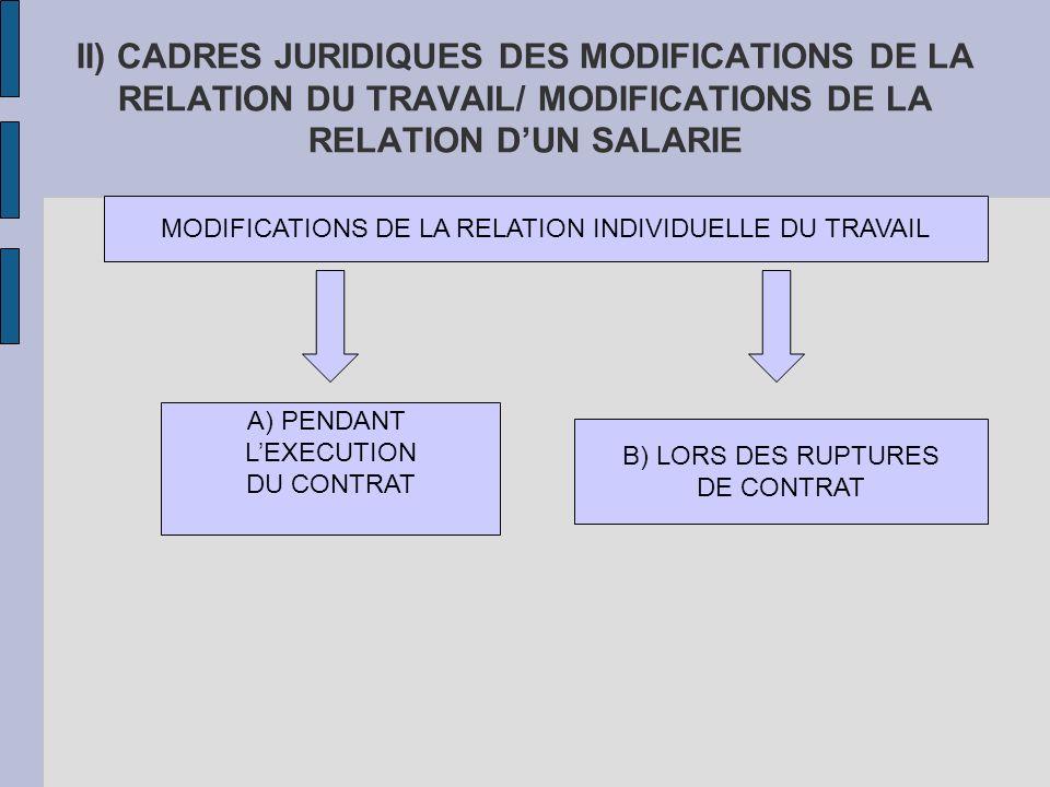 II) CADRES JURIDIQUES DES MODIFICATIONS DE LA RELATION DU TRAVAIL/ MODIFICATIONS DE LA RELATION DUN SALARIE A) PENDANT LEXECUTION DU CONTRAT B) LORS DES RUPTURES DE CONTRAT MODIFICATIONS DE LA RELATION INDIVIDUELLE DU TRAVAIL