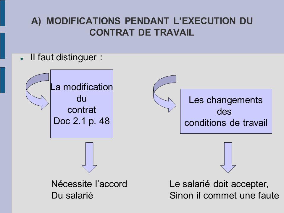 A) MODIFICATIONS PENDANT LEXECUTION DU CONTRAT DE TRAVAIL Il faut distinguer : La modification du contrat Doc 2.1 p.