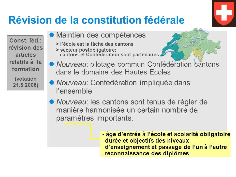 nouveaux articles constitutionnels (cf.