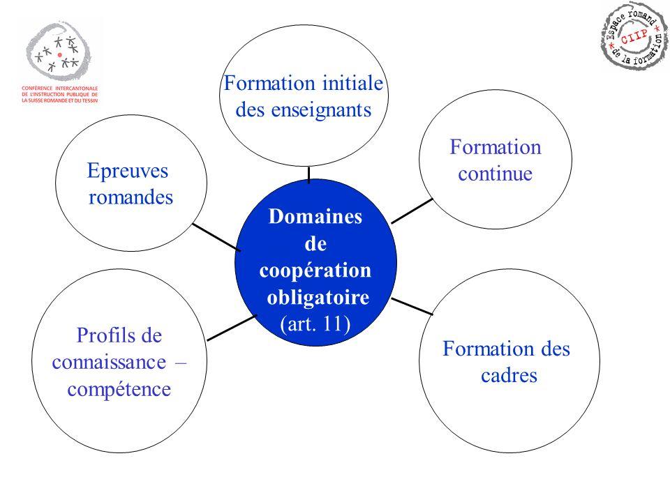 Les domaines de coopération obligatoire (art.