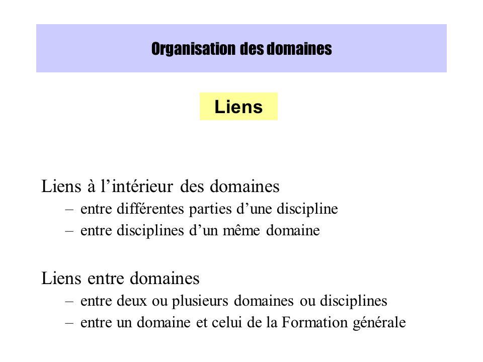 Organisation des domaines Liens à lintérieur des domaines –entre différentes parties dune discipline –entre disciplines dun même domaine Liens entre domaines –entre deux ou plusieurs domaines ou disciplines –entre un domaine et celui de la Formation générale Liens