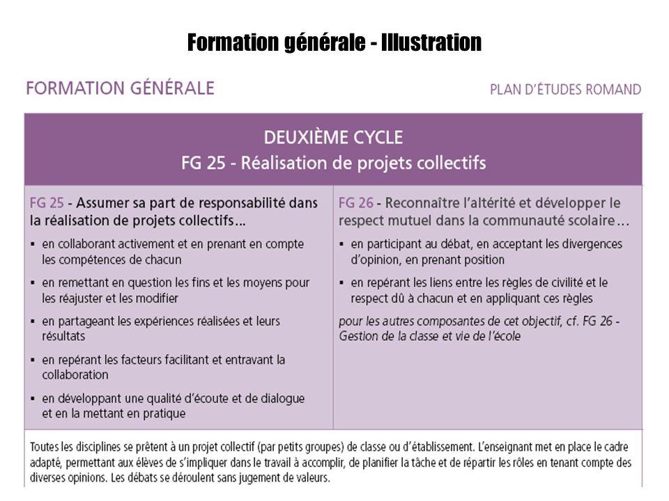 Formation générale - Illustration