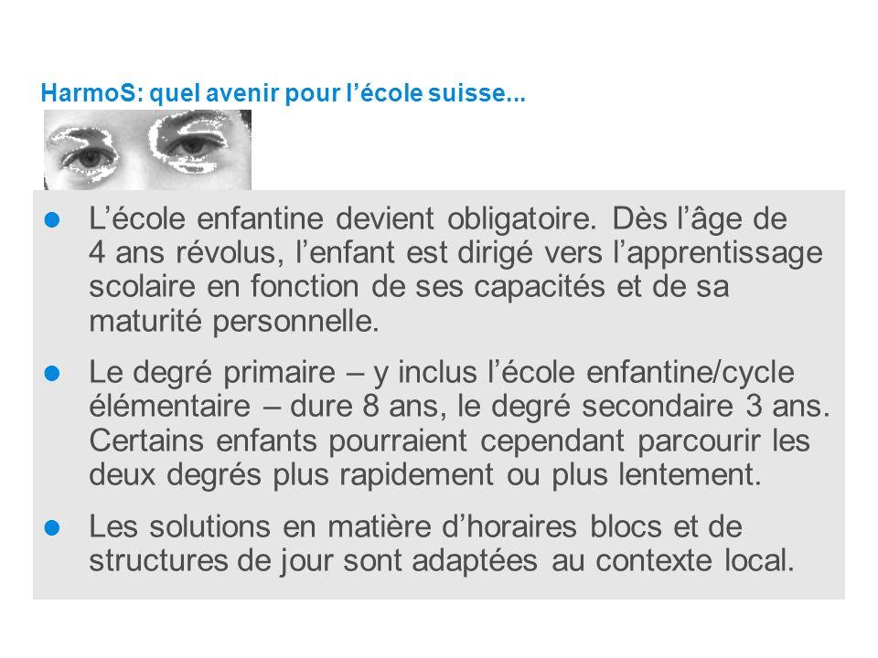 HarmoS: quel avenir pour lécole suisse... Lécole enfantine devient obligatoire.