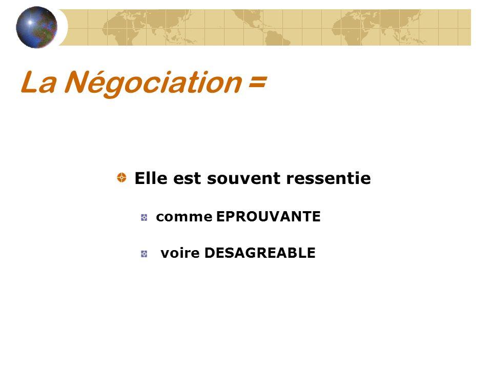 La Négociation = Elle est souvent ressentie comme EPROUVANTE voire DESAGREABLE