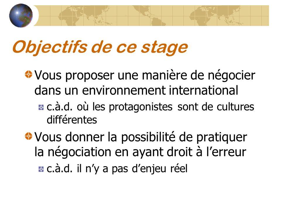 Objectifs de ce stage Vous proposer une manière de négocier dans un environnement international c.à.d. où les protagonistes sont de cultures différent