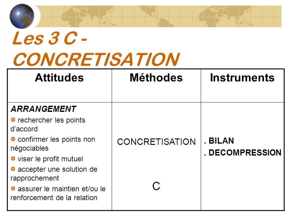 Les 3 C - CONCRETISATION AttitudesMéthodesInstruments ARRANGEMENT rechercher les points daccord confirmer les points non négociables viser le profit m