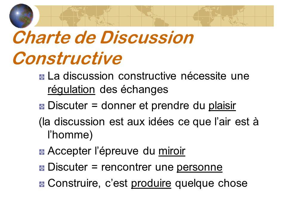 Charte de Discussion Constructive La discussion constructive nécessite une régulation des échanges Discuter = donner et prendre du plaisir (la discuss
