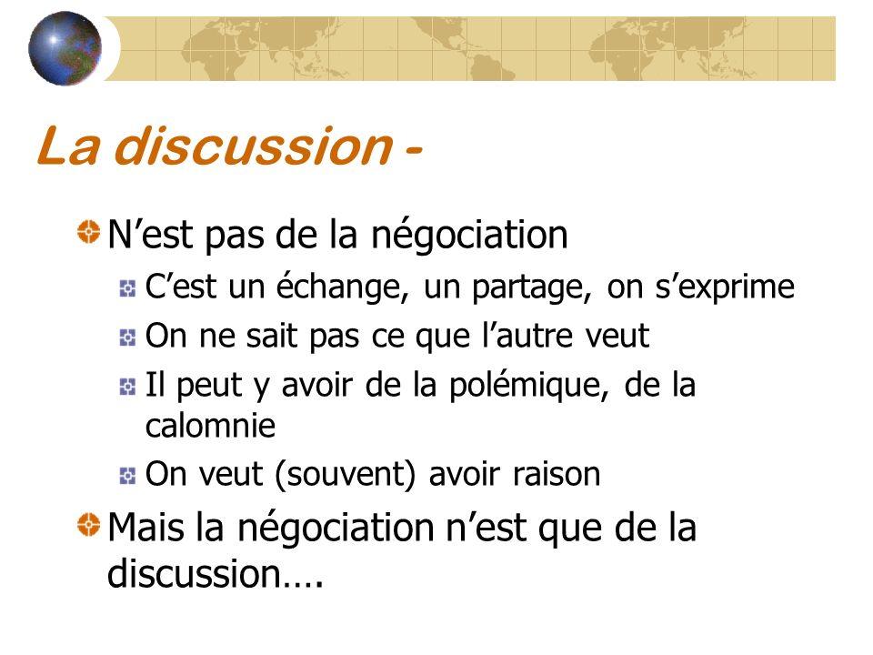 La discussion - Nest pas de la négociation Cest un échange, un partage, on sexprime On ne sait pas ce que lautre veut Il peut y avoir de la polémique,