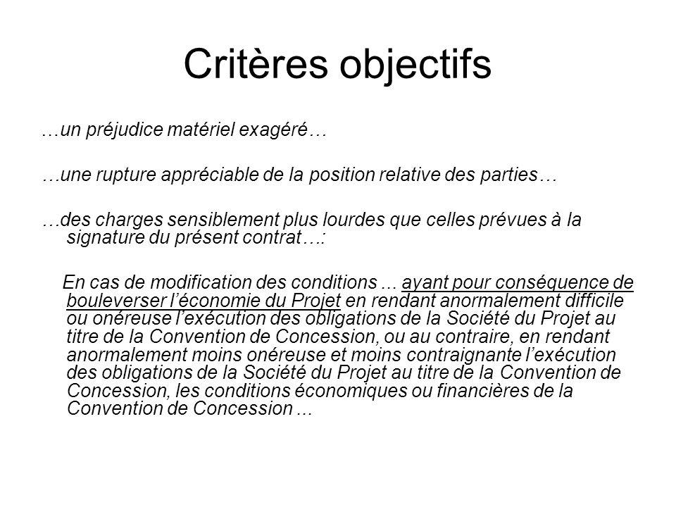 Critères objectifs …un préjudice matériel exagéré… …une rupture appréciable de la position relative des parties… …des charges sensiblement plus lourde