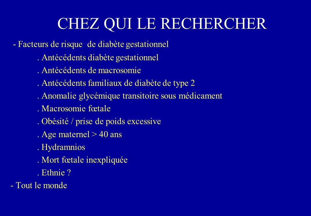 CHEZ QUI LE RECHERCHER - Facteurs de risque de diabète gestationnel.