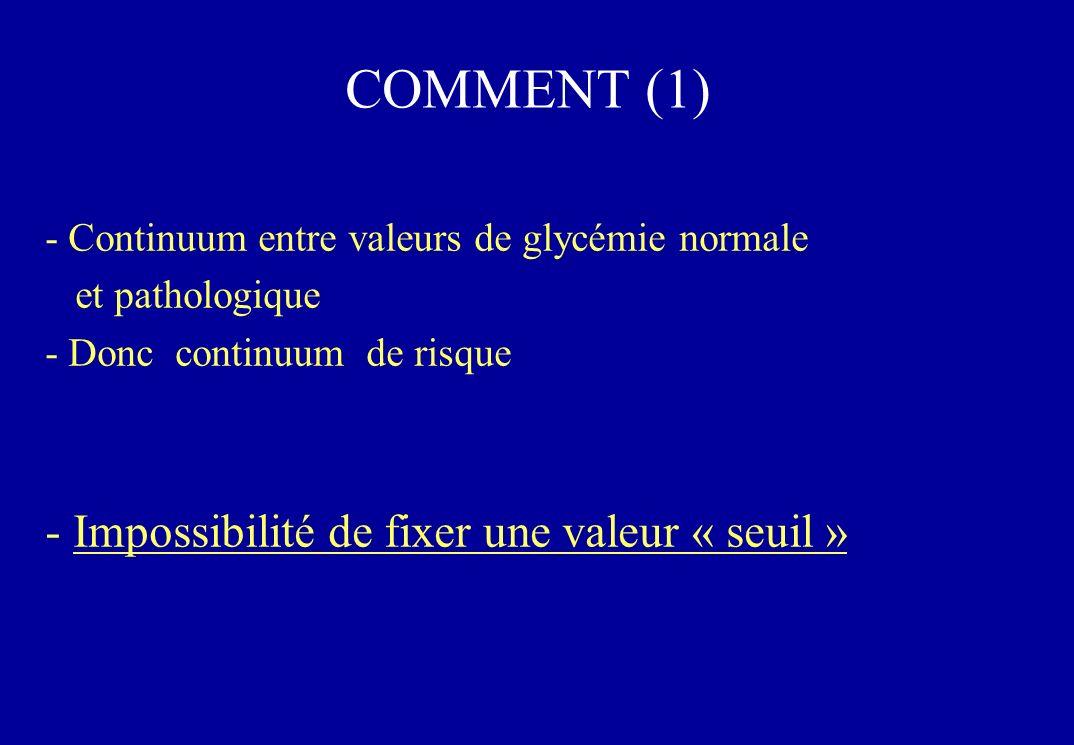 COMMENT (1) - Continuum entre valeurs de glycémie normale et pathologique - Donc continuum de risque - Impossibilité de fixer une valeur « seuil »