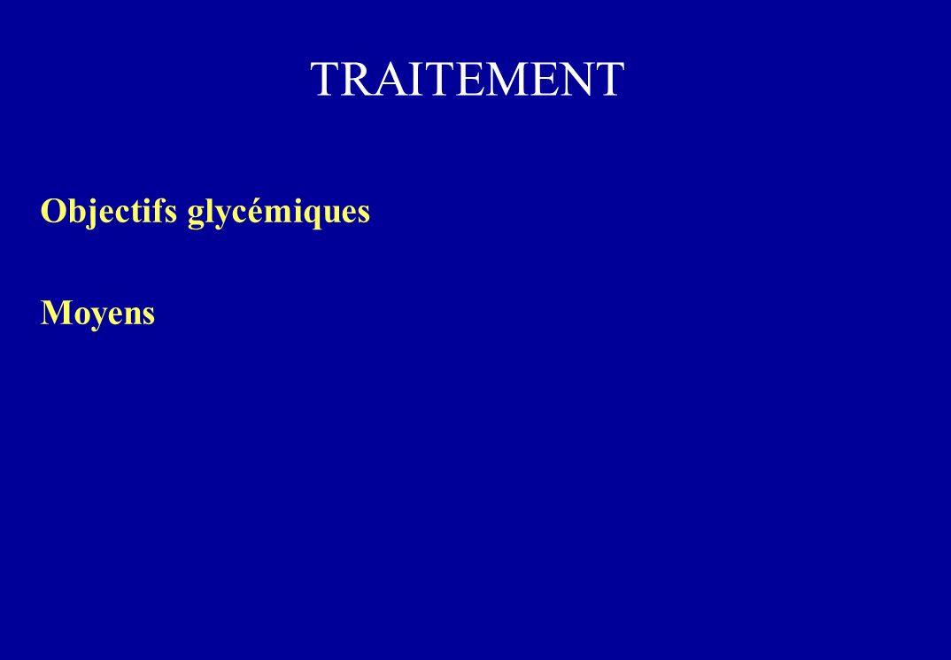 TRAITEMENT Objectifs glycémiques Moyens