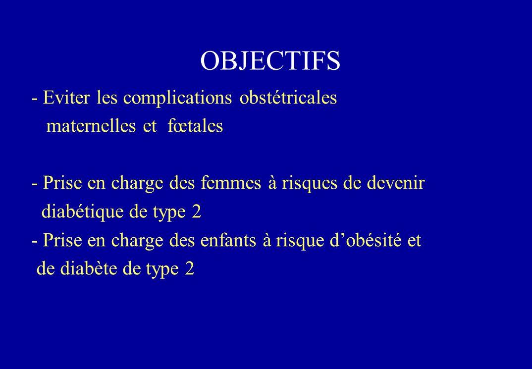 OBJECTIFS - Eviter les complications obstétricales maternelles et fœtales - Prise en charge des femmes à risques de devenir diabétique de type 2 - Prise en charge des enfants à risque dobésité et de diabète de type 2