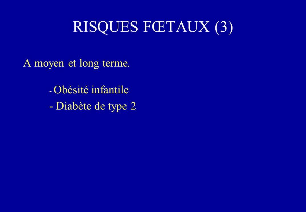 RISQUES MATERNELS Court Terme - Pré-éclampsie - Césarienne, épisiotomie, forceps Moyen et long terme - Récidive de diabète gestationnel - Obésité - Diabète de type 2