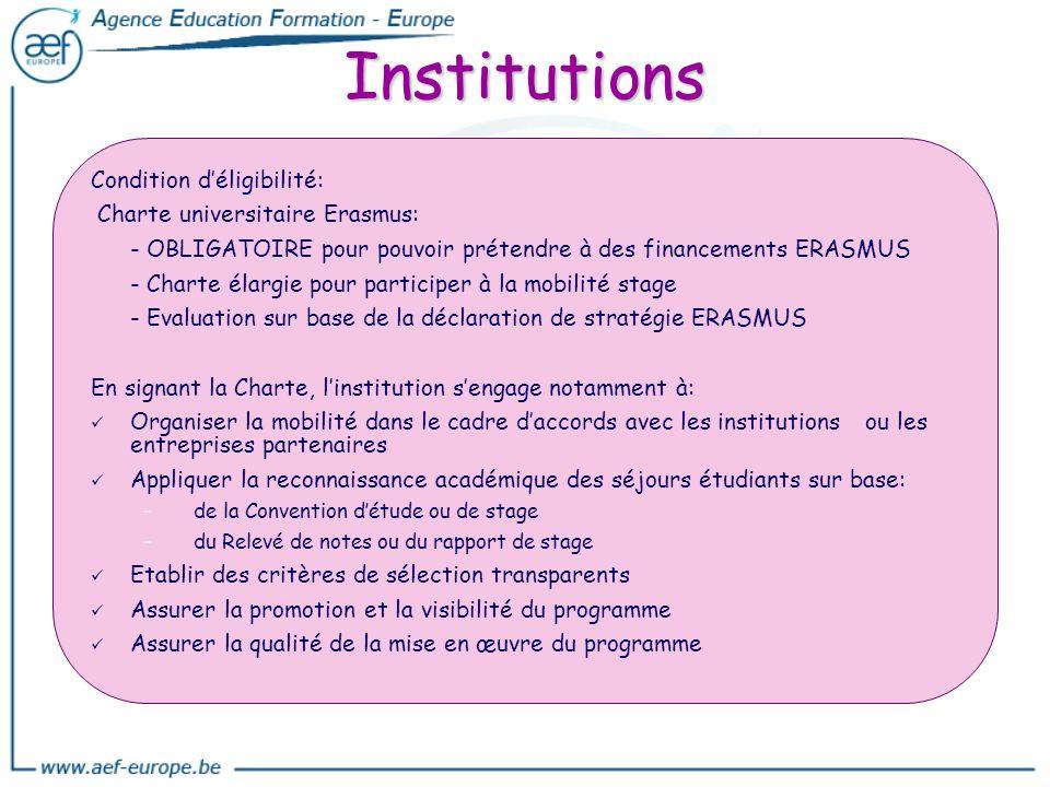 Institutions Condition déligibilité: Charte universitaire Erasmus: - OBLIGATOIRE pour pouvoir prétendre à des financements ERASMUS - Charte élargie po