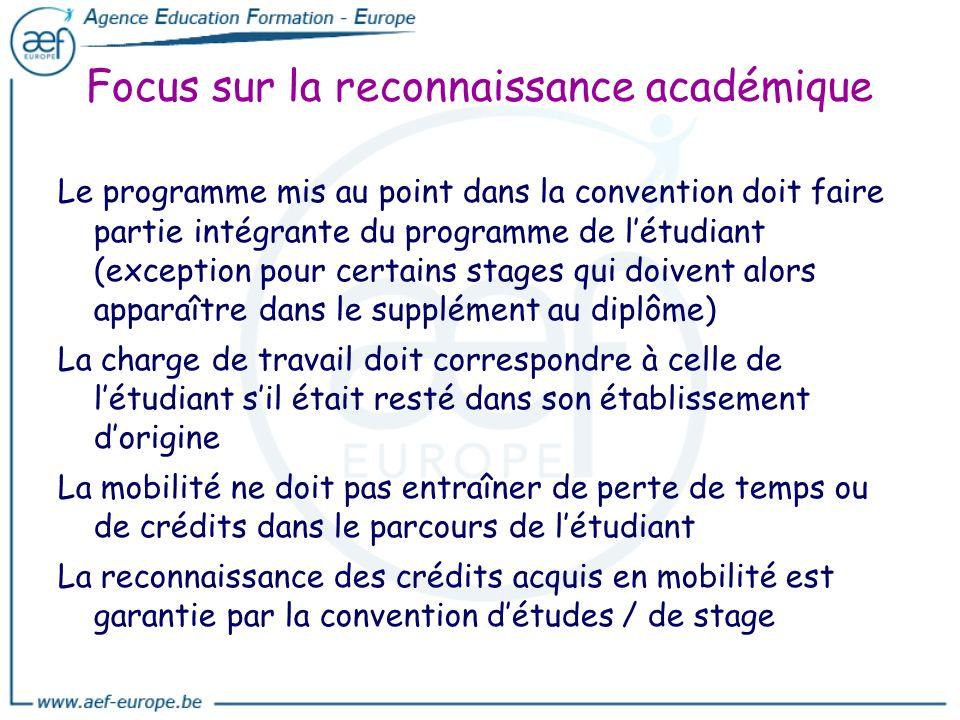 Focus sur la reconnaissance académique Le programme mis au point dans la convention doit faire partie intégrante du programme de létudiant (exception