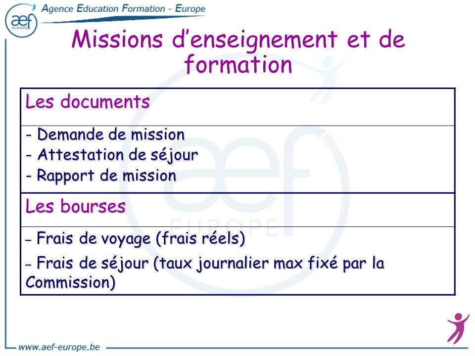 Missions denseignement et de formation Les documents - Demande de mission - Attestation de séjour - Rapport de mission Les bourses – Frais de voyage (