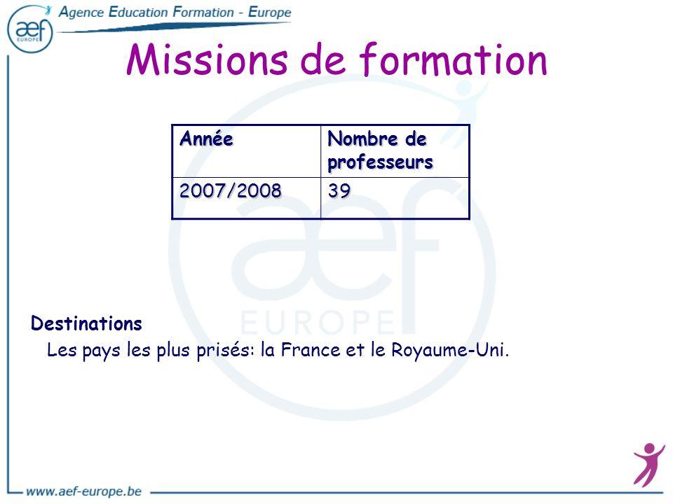 Missions de formation Destinations Les pays les plus prisés: la France et le Royaume-Uni. Année Nombre de professeurs 2007/200839