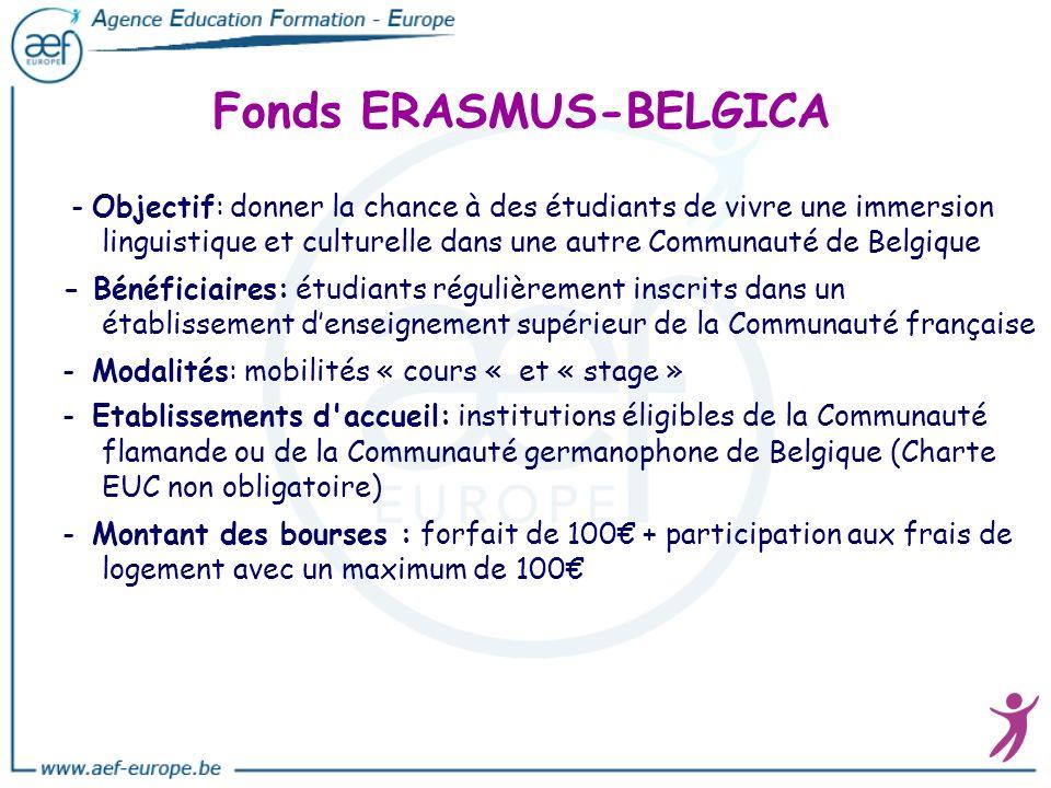 Fonds ERASMUS-BELGICA - Objectif: donner la chance à des étudiants de vivre une immersion linguistique et culturelle dans une autre Communauté de Belg