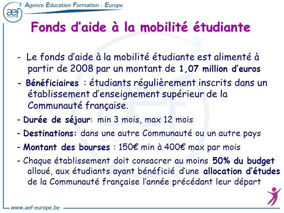 Fonds daide à la mobilité étudiante - Le fonds daide à la mobilité étudiante est alimenté à partir de 2008 par un montant de 1,07 million deuros - Bén