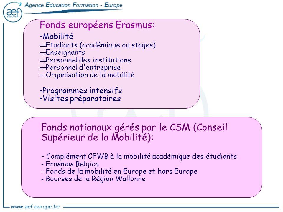 Fonds européens Erasmus: Mobilité Etudiants (académique ou stages) Enseignants Personnel des institutions Personnel d'entreprise Organisation de la mo