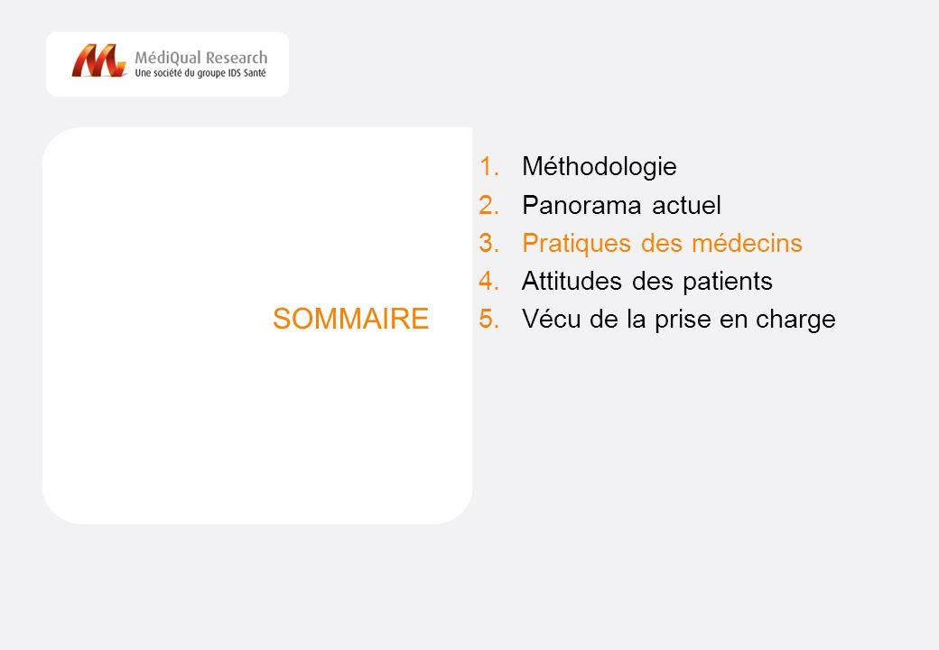 11 SOMMAIRE 1.Méthodologie 2.Panorama actuel 3.Pratiques des médecins 4.Attitudes des patients 5.Vécu de la prise en charge