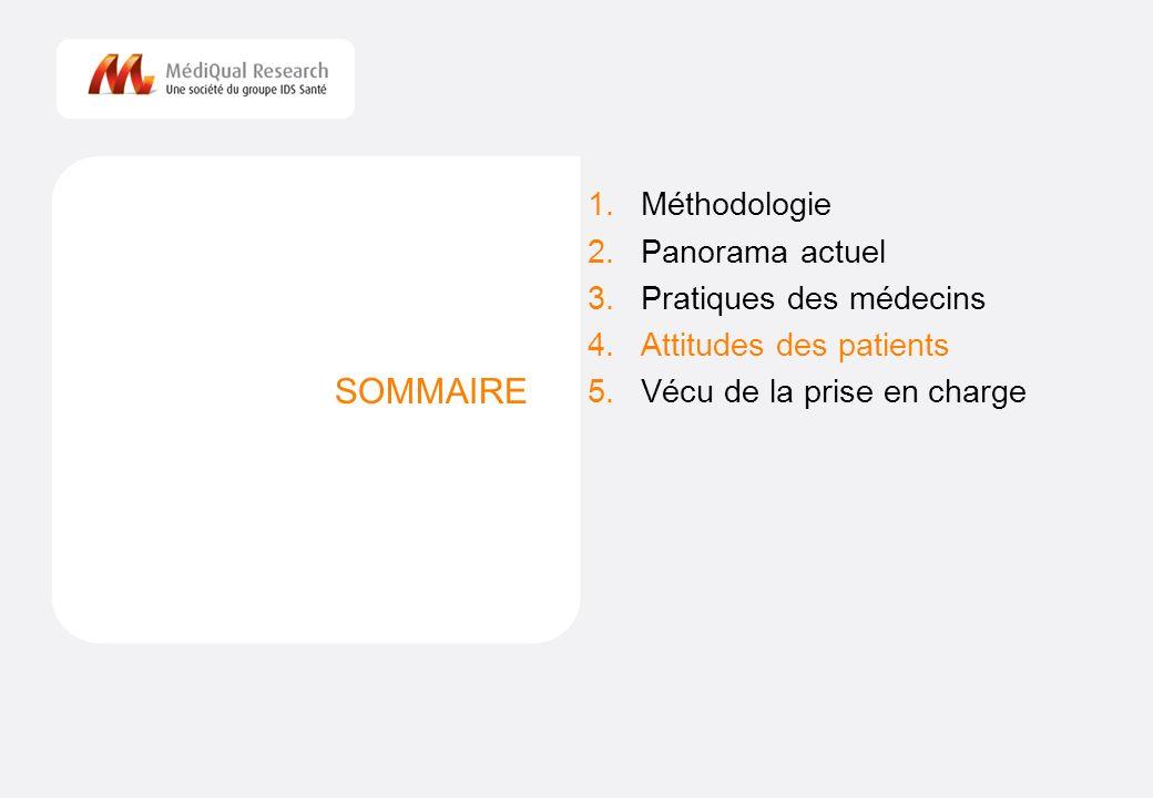 18 SOMMAIRE 1.Méthodologie 2.Panorama actuel 3.Pratiques des médecins 4.Attitudes des patients 5.Vécu de la prise en charge