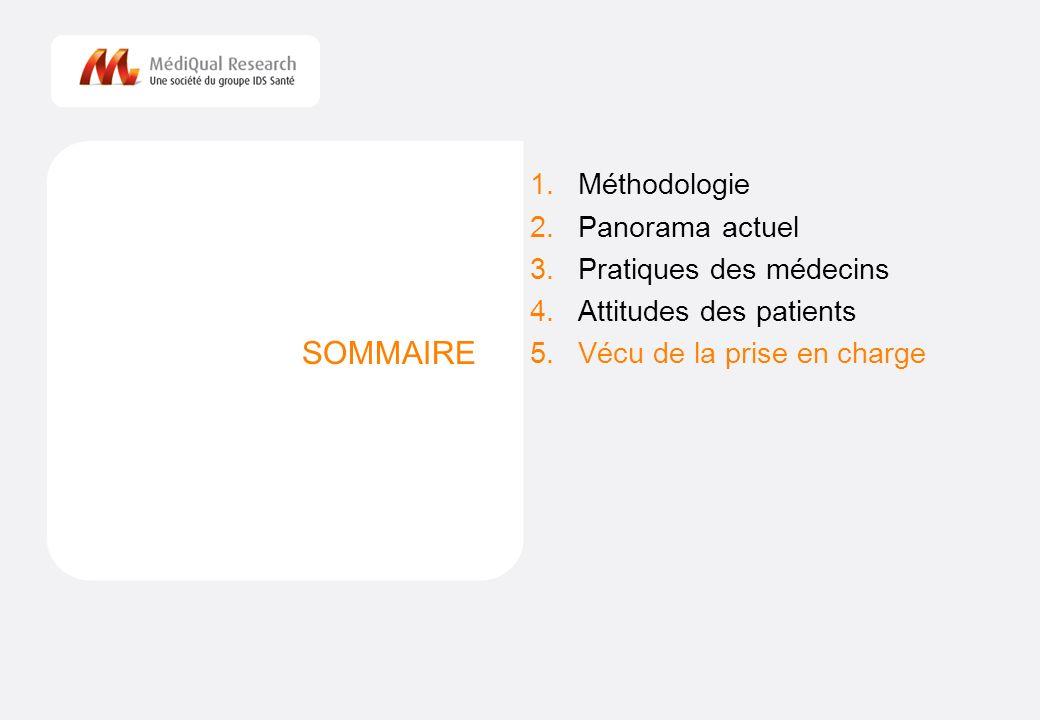 21 SOMMAIRE 1.Méthodologie 2.Panorama actuel 3.Pratiques des médecins 4.Attitudes des patients 5.Vécu de la prise en charge