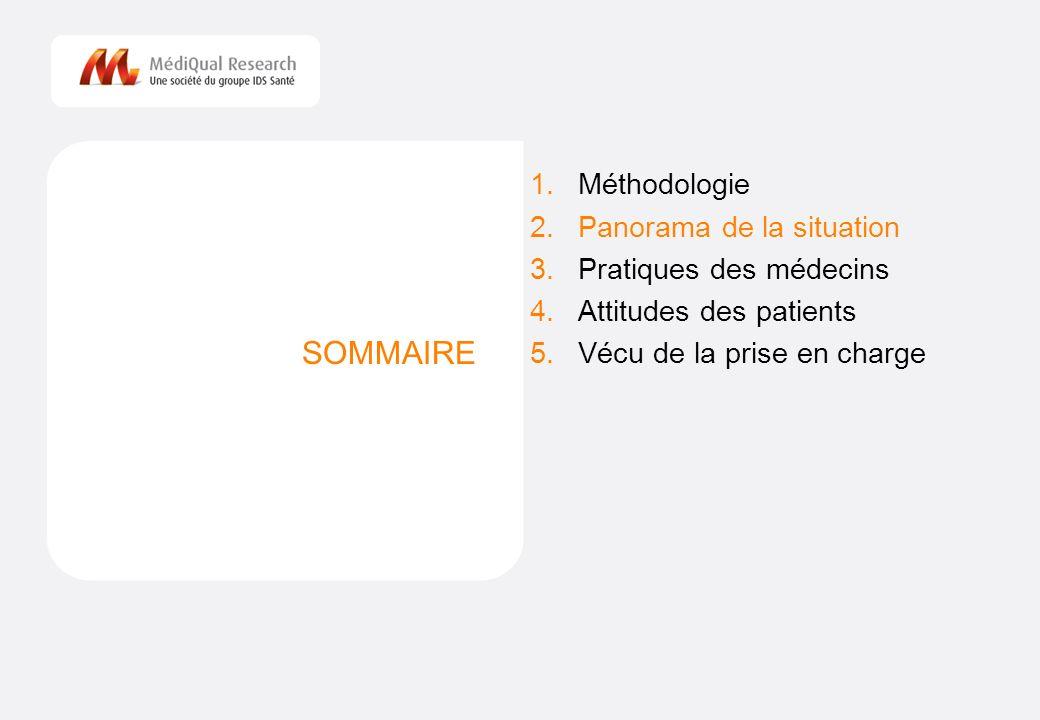 5 SOMMAIRE 1.Méthodologie 2.Panorama de la situation 3.Pratiques des médecins 4.Attitudes des patients 5.Vécu de la prise en charge