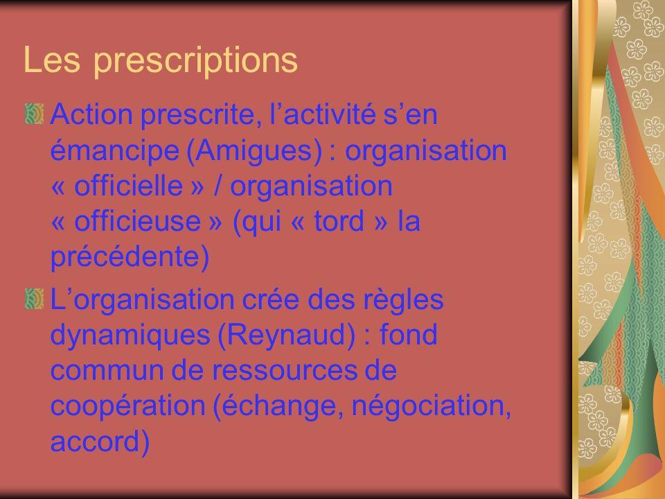 Les prescriptions Action prescrite, lactivité sen émancipe (Amigues) : organisation « officielle » / organisation « officieuse » (qui « tord » la précédente) Lorganisation crée des règles dynamiques (Reynaud) : fond commun de ressources de coopération (échange, négociation, accord)
