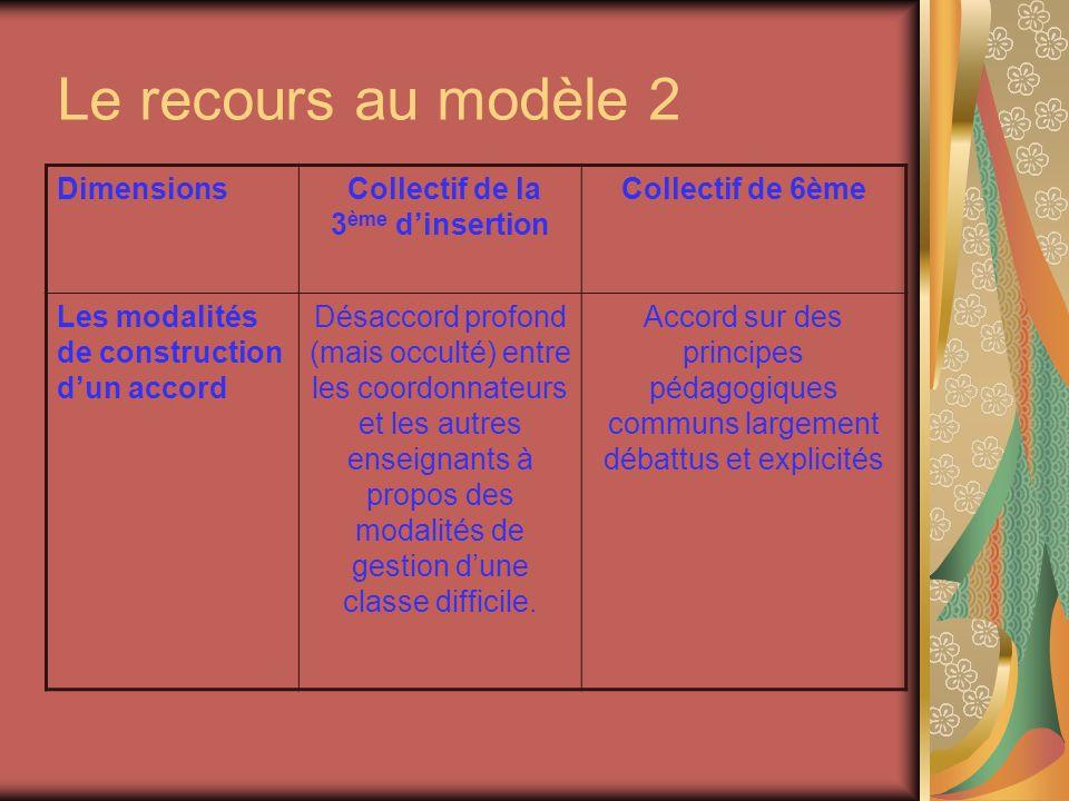 Le recours au modèle 2 Dimensions Collectif de la 3 ème dinsertion Collectif de 6ème Les modalités de construction dun accord Désaccord profond (mais occulté) entre les coordonnateurs et les autres enseignants à propos des modalités de gestion dune classe difficile.