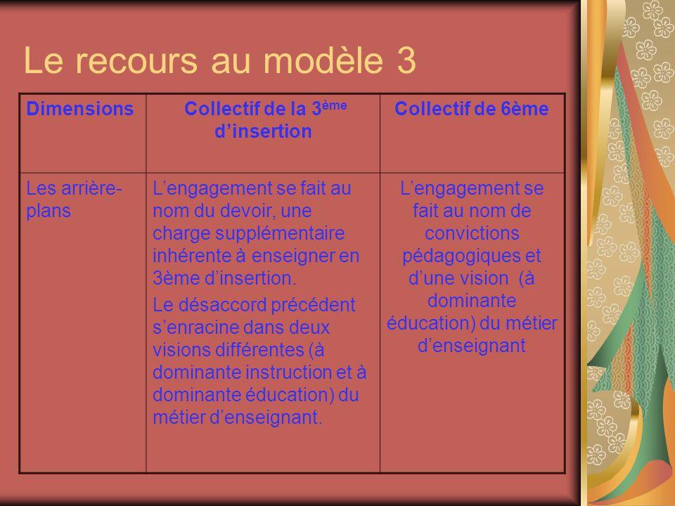 Le recours au modèle 3 Dimensions Collectif de la 3 ème dinsertion Collectif de 6ème Les arrière- plans Lengagement se fait au nom du devoir, une charge supplémentaire inhérente à enseigner en 3ème dinsertion.