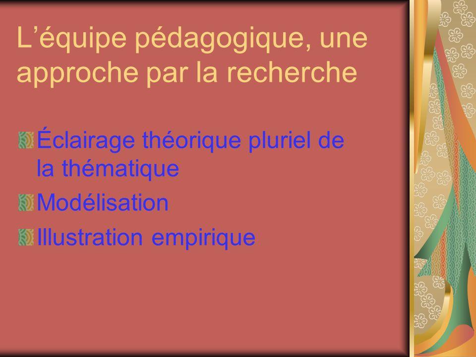 Léquipe pédagogique, une approche par la recherche Éclairage théorique pluriel de la thématique Modélisation Illustration empirique