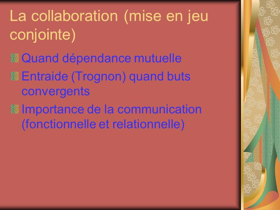 La collaboration (mise en jeu conjointe) Quand dépendance mutuelle Entraide (Trognon) quand buts convergents Importance de la communication (fonctionnelle et relationnelle)